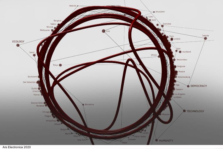 Ars Electronica,  l'evento che ha coinvolto 120 città